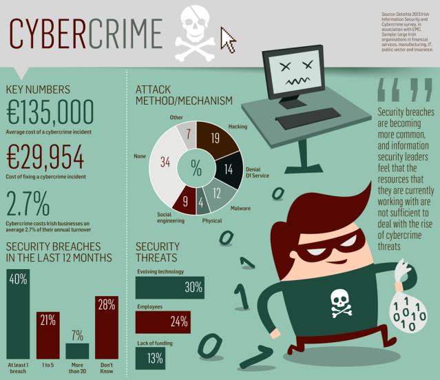 cybercrime-1000